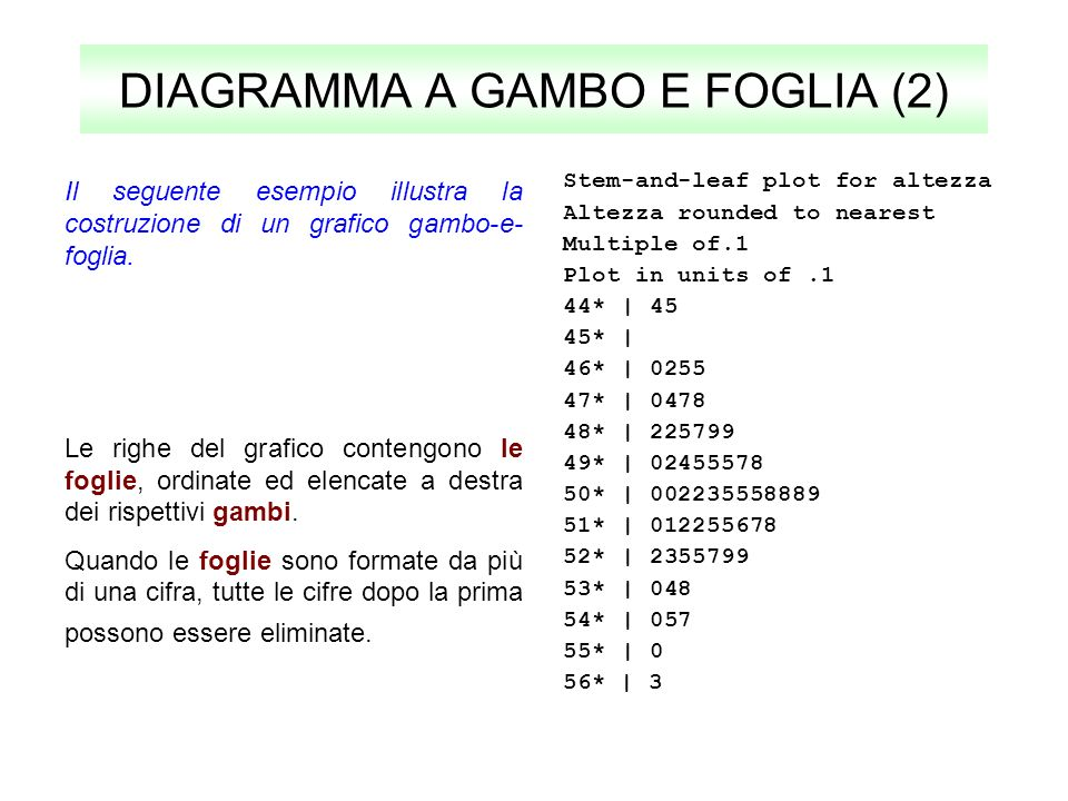 DIAGRAMMA A GAMBO E FOGLIA (2) Stem-and-leaf plot for altezza Altezza rounded to nearest Multiple of.1 Plot in units of.1 44* | 45 45* | 46* | 0255 47
