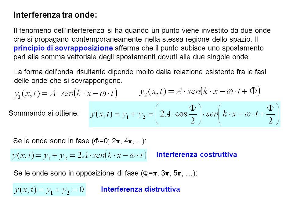 Interferenza tra onde: Il fenomeno dellinterferenza si ha quando un punto viene investito da due onde che si propagano contemporaneamente nella stessa regione dello spazio.