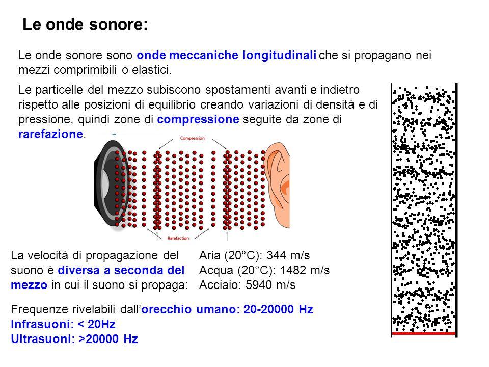 Le onde sonore: Le onde sonore sono onde meccaniche longitudinali che si propagano nei mezzi comprimibili o elastici. Le particelle del mezzo subiscon