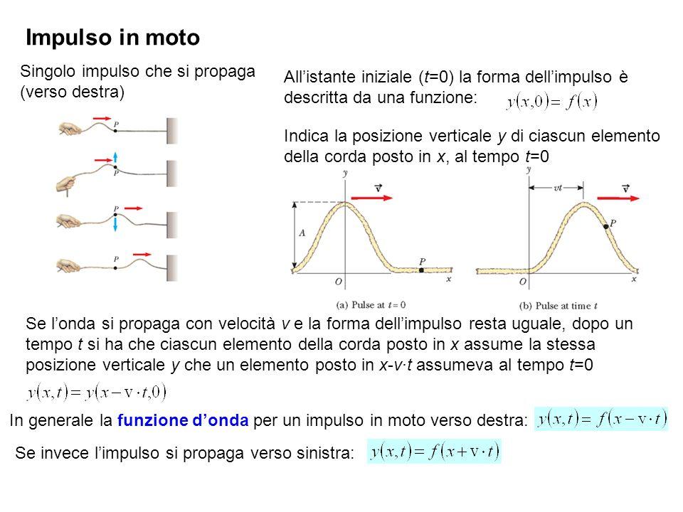 Singolo impulso che si propaga (verso destra) Allistante iniziale (t=0) la forma dellimpulso è descritta da una funzione: Indica la posizione verticale y di ciascun elemento della corda posto in x, al tempo t=0 Se londa si propaga con velocità v e la forma dellimpulso resta uguale, dopo un tempo t si ha che ciascun elemento della corda posto in x assume la stessa posizione verticale y che un elemento posto in x-v·t assumeva al tempo t=0 Impulso in moto In generale la funzione donda per un impulso in moto verso destra: Se invece limpulso si propaga verso sinistra: