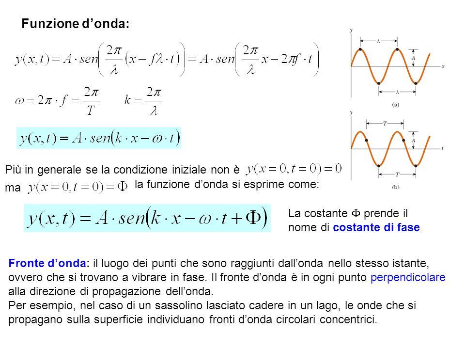 Funzione donda: Più in generale se la condizione iniziale non è ma la funzione donda si esprime come: La costante prende il nome di costante di fase F