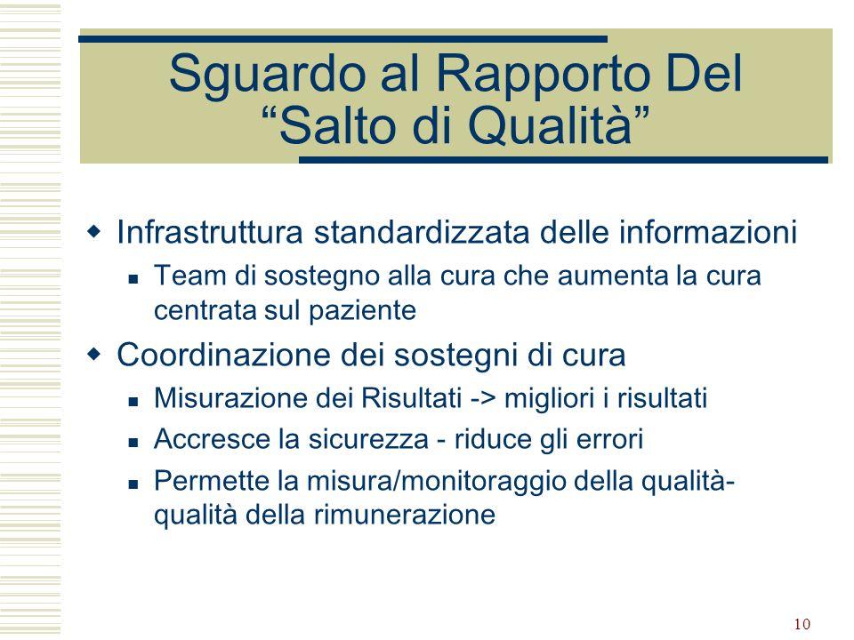 10 Sguardo al Rapporto Del Salto di Qualità Infrastruttura standardizzata delle informazioni Team di sostegno alla cura che aumenta la cura centrata s