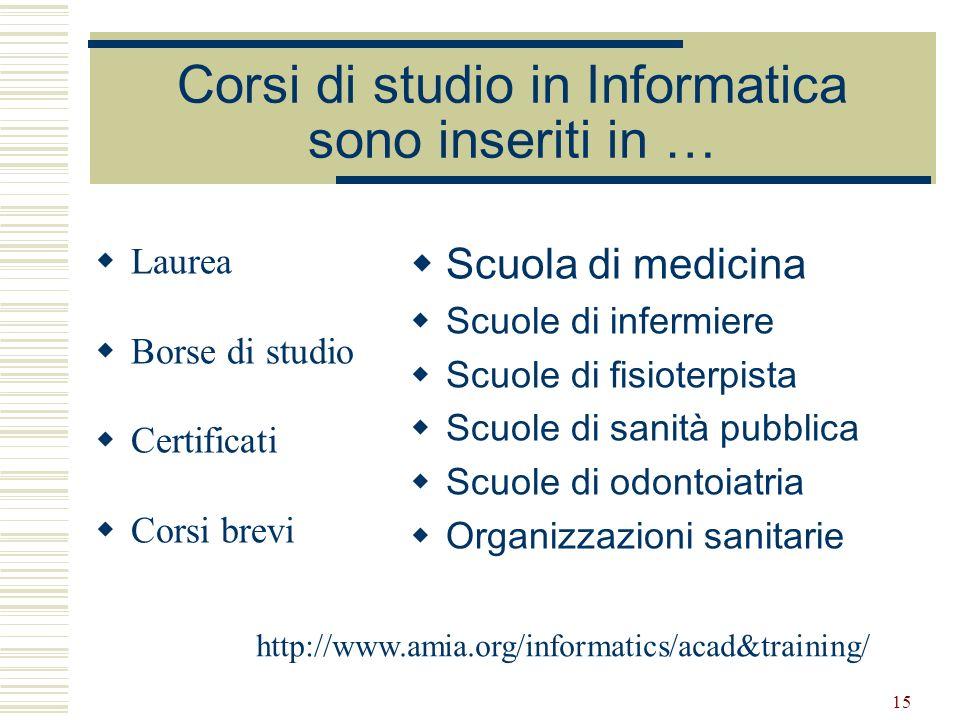 15 Corsi di studio in Informatica sono inseriti in … Laurea Borse di studio Certificati Corsi brevi Scuola di medicina Scuole di infermiere Scuole di