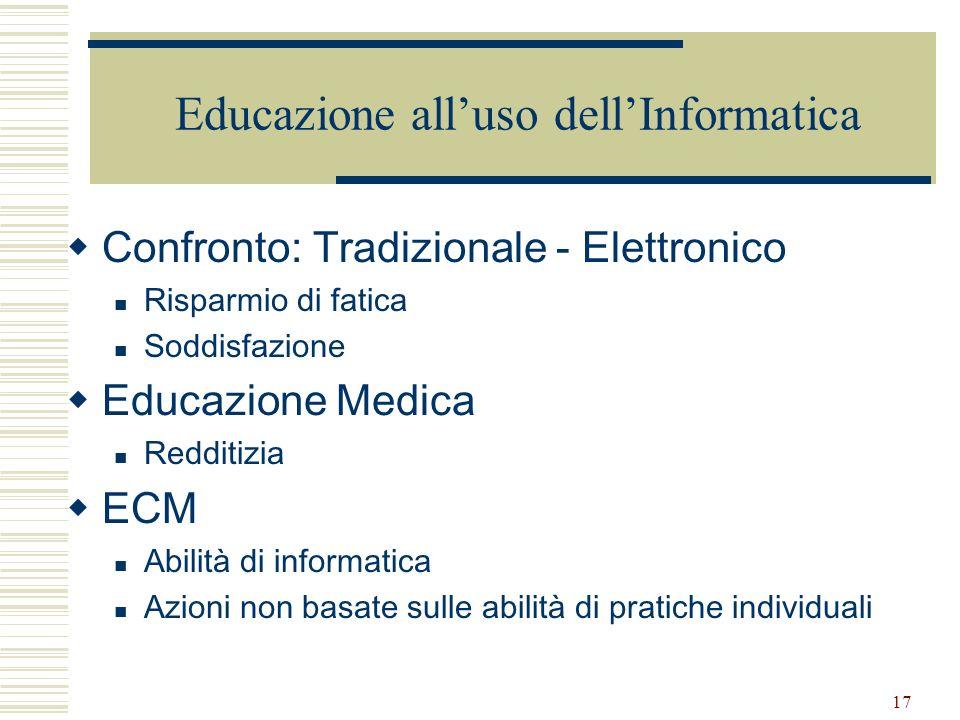 17 Educazione alluso dellInformatica Confronto: Tradizionale - Elettronico Risparmio di fatica Soddisfazione Educazione Medica Redditizia ECM Abilità