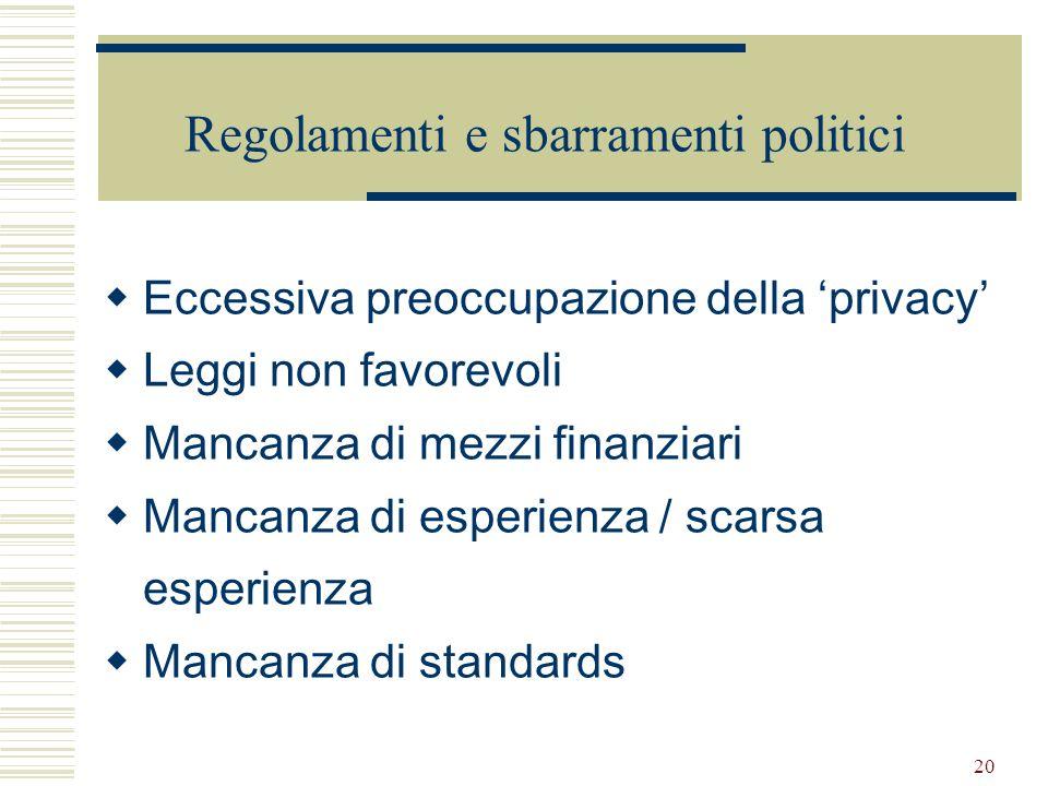 20 Regolamenti e sbarramenti politici Eccessiva preoccupazione della privacy Leggi non favorevoli Mancanza di mezzi finanziari Mancanza di esperienza