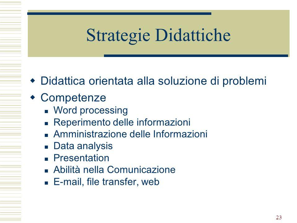 23 Strategie Didattiche Didattica orientata alla soluzione di problemi Competenze Word processing Reperimento delle informazioni Amministrazione delle
