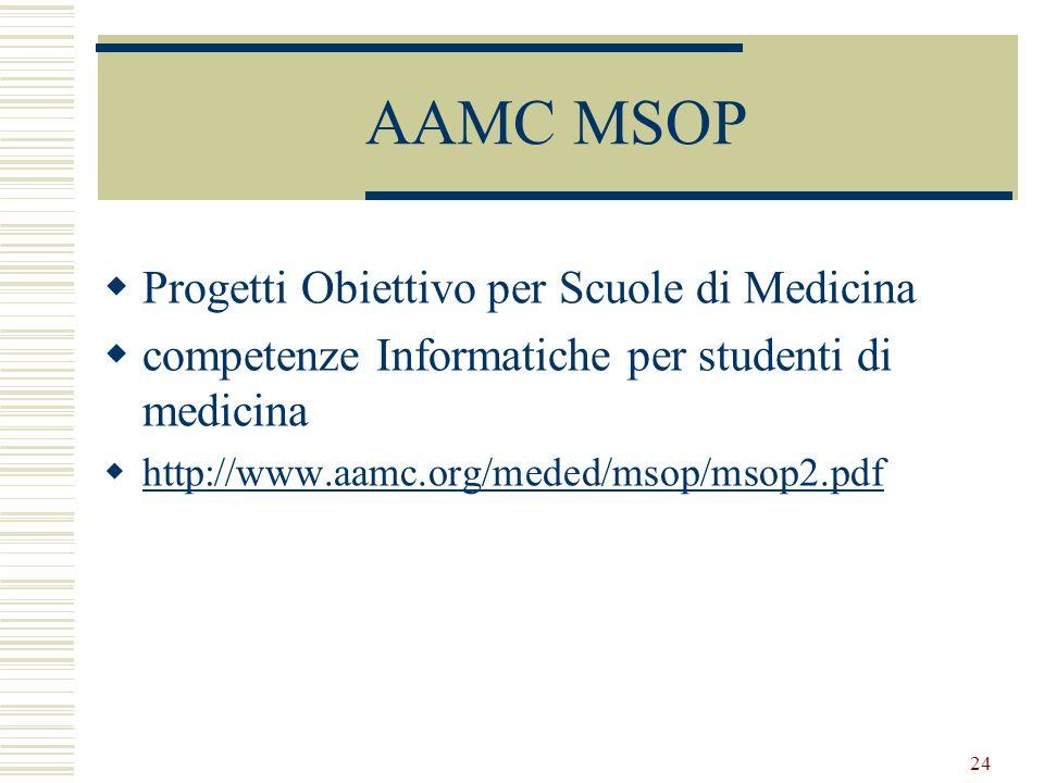 24 AAMC MSOP Progetti Obiettivo per Scuole di Medicina competenze Informatiche per studenti di medicina http://www.aamc.org/meded/msop/msop2.pdf