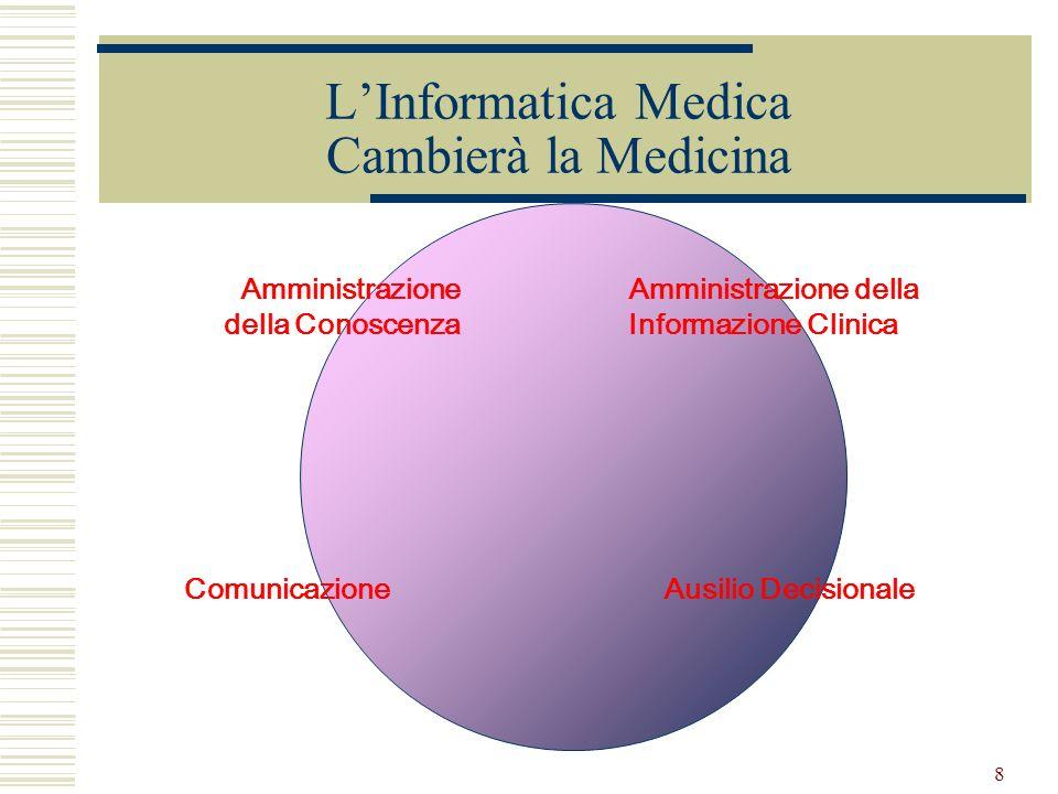 8 LInformatica Medica Cambierà la Medicina Amministrazione della Conoscenza Amministrazione della Informazione Clinica ComunicazioneAusilio Decisional
