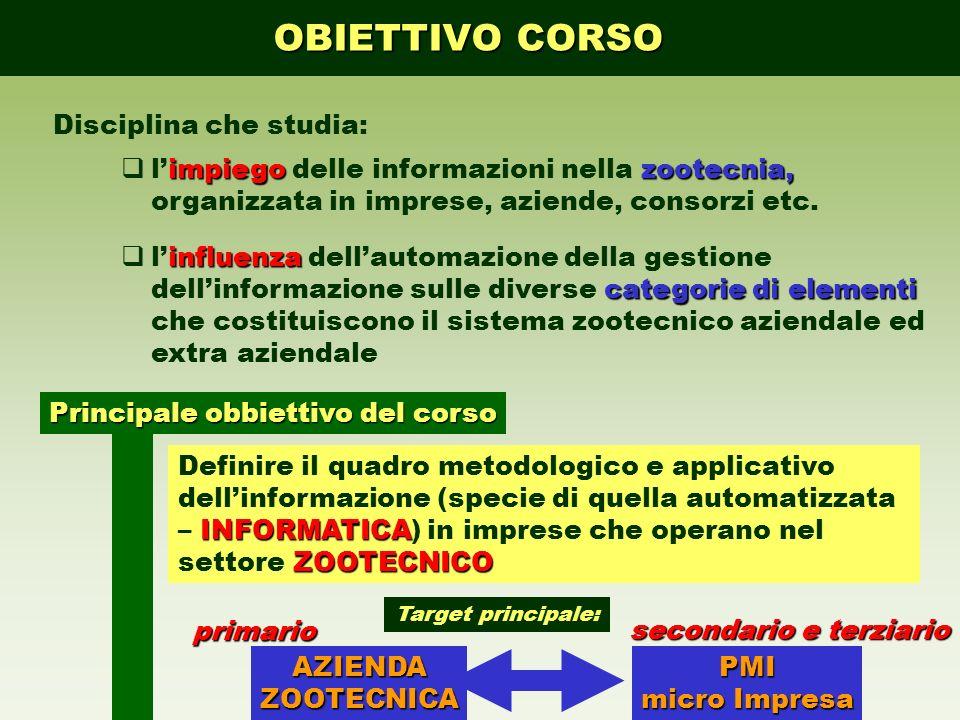 OBIETTIVO CORSO Disciplina che studia: impiegozootecnia, limpiego delle informazioni nella zootecnia, organizzata in imprese, aziende, consorzi etc. i
