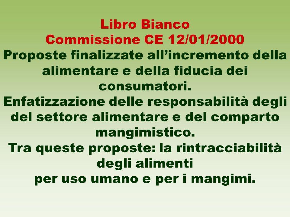 Libro Bianco Commissione CE 12/01/2000 Proposte finalizzate allincremento della alimentare e della fiducia dei consumatori. Enfatizzazione delle respo