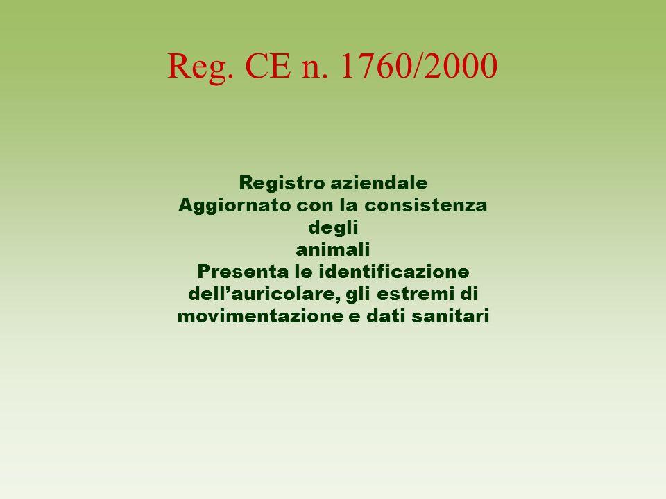 Reg. CE n. 1760/2000 Registro aziendale Aggiornato con la consistenza degli animali Presenta le identificazione dellauricolare, gli estremi di movimen
