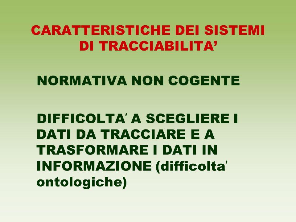 CARATTERISTICHE DEI SISTEMI DI TRACCIABILITA NORMATIVA NON COGENTE DIFFICOLTA A SCEGLIERE I DATI DA TRACCIARE E A TRASFORMARE I DATI IN INFORMAZIONE (