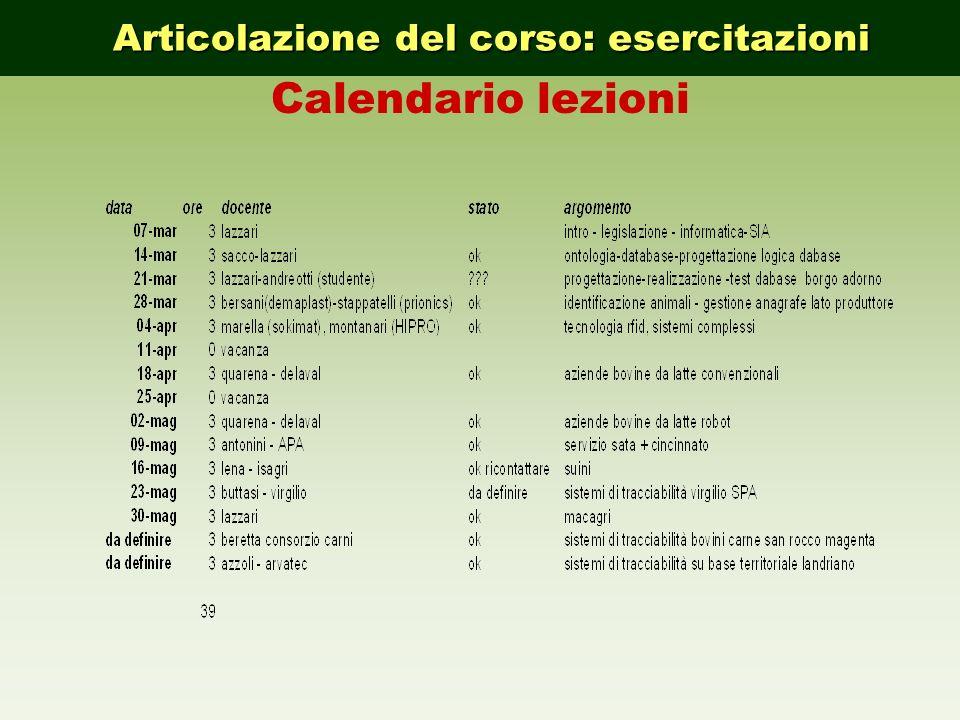 Calendario lezioni Articolazione del corso: esercitazioni