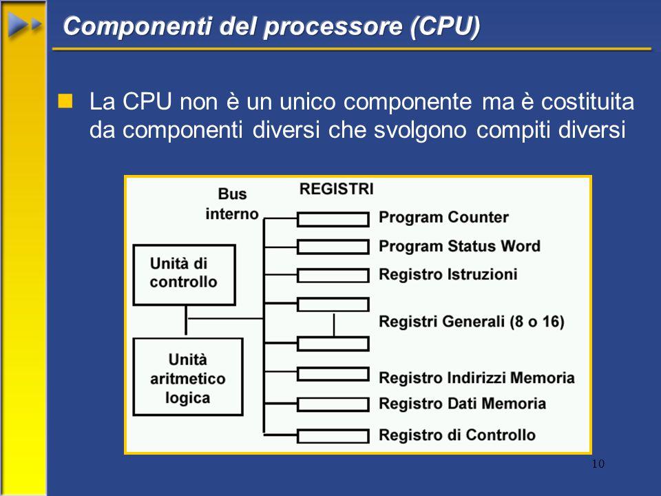 10 nLa CPU non è un unico componente ma è costituita da componenti diversi che svolgono compiti diversi
