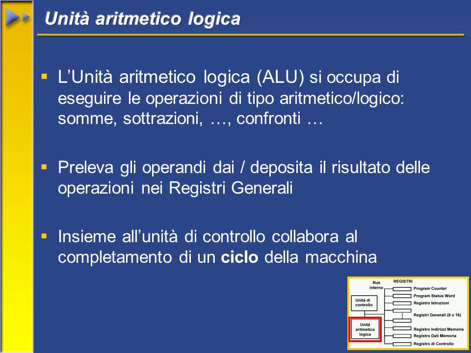 16 LUnità aritmetico logica (ALU) si occupa di eseguire le operazioni di tipo aritmetico/logico: somme, sottrazioni, …, confronti … Preleva gli operan