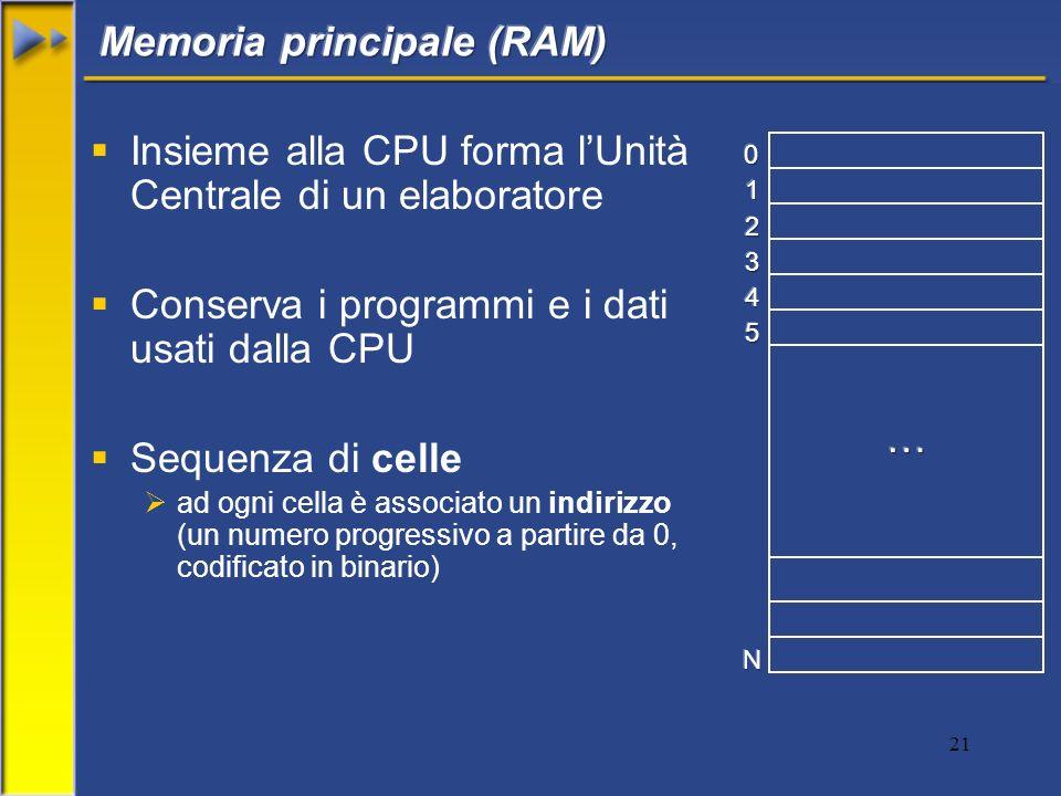 21 Insieme alla CPU forma lUnità Centrale di un elaboratore Conserva i programmi e i dati usati dalla CPU Sequenza di celle ad ogni cella è associato