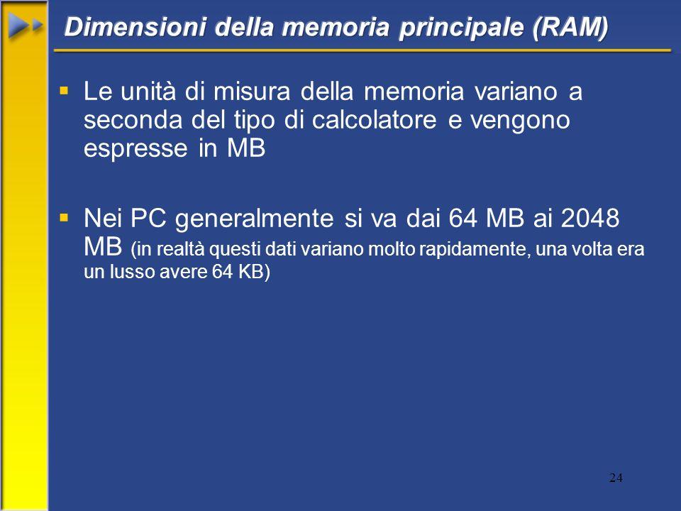 24 Le unità di misura della memoria variano a seconda del tipo di calcolatore e vengono espresse in MB Nei PC generalmente si va dai 64 MB ai 2048 MB