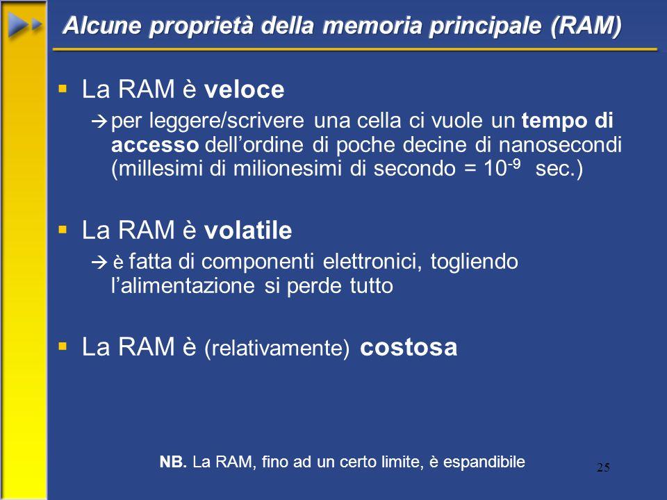 25 La RAM è veloce per leggere/scrivere una cella ci vuole un tempo di accesso dellordine di poche decine di nanosecondi (millesimi di milionesimi di