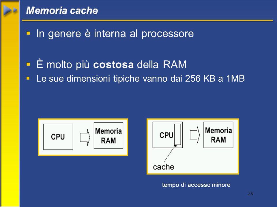 29 In genere è interna al processore È molto più costosa della RAM Le sue dimensioni tipiche vanno dai 256 KB a 1MB tempo di accesso minore