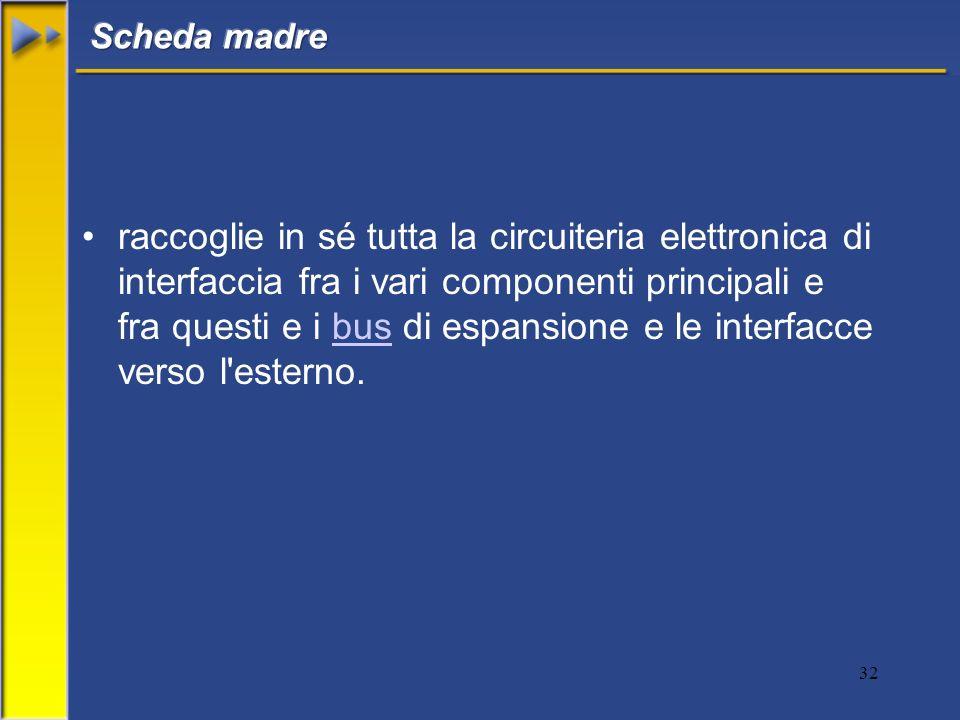 raccoglie in sé tutta la circuiteria elettronica di interfaccia fra i vari componenti principali e fra questi e i bus di espansione e le interfacce ve