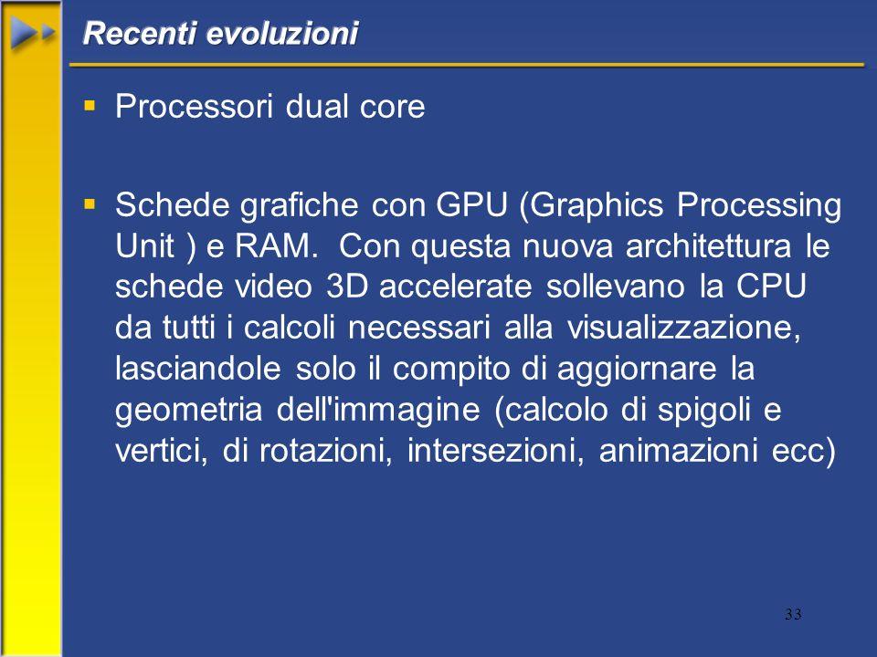 33 Processori dual core Schede grafiche con GPU (Graphics Processing Unit ) e RAM. Con questa nuova architettura le schede video 3D accelerate solleva
