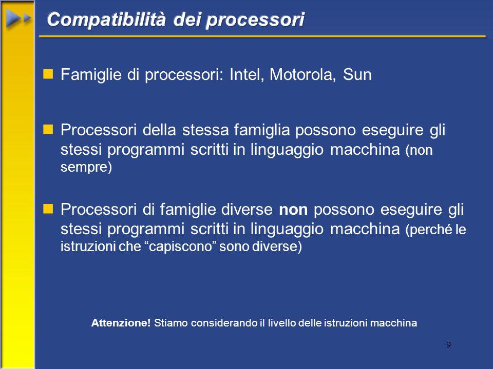 9 nFamiglie di processori: Intel, Motorola, Sun nProcessori della stessa famiglia possono eseguire gli stessi programmi scritti in linguaggio macchina