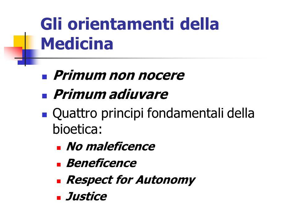 Gli orientamenti della Medicina Primum non nocere Primum adiuvare Quattro principi fondamentali della bioetica: No maleficence Beneficence Respect for