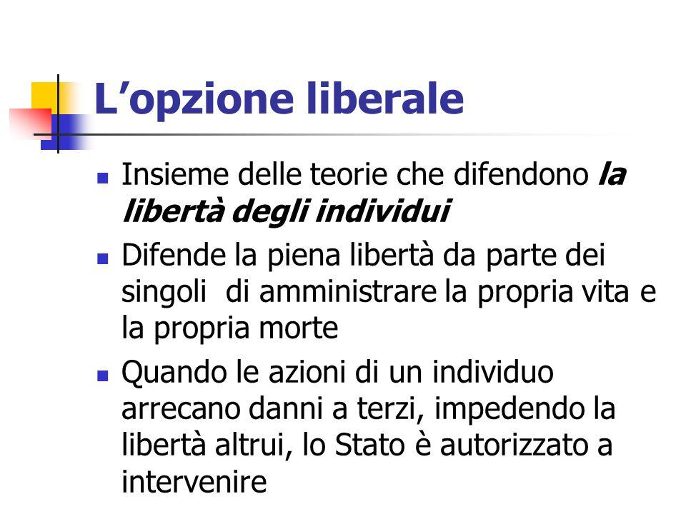 Lopzione liberale Insieme delle teorie che difendono la libertà degli individui Difende la piena libertà da parte dei singoli di amministrare la propr