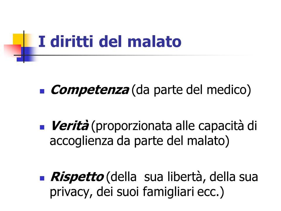I diritti del malato Competenza (da parte del medico) Verità (proporzionata alle capacità di accoglienza da parte del malato) Rispetto (della sua libe