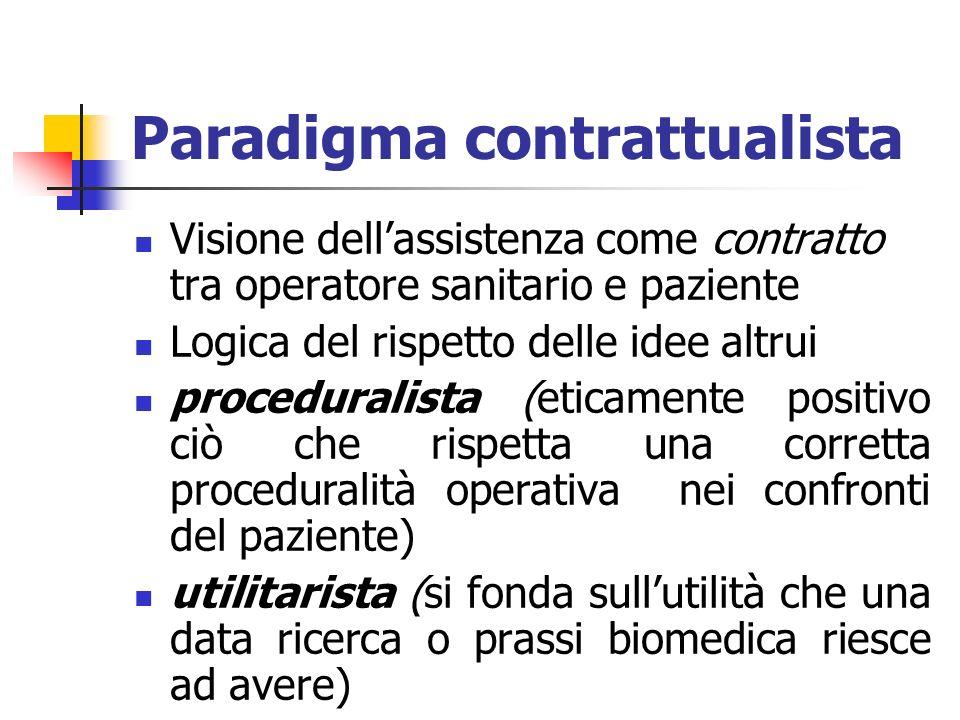 Paradigma contrattualista Visione dellassistenza come contratto tra operatore sanitario e paziente Logica del rispetto delle idee altrui proceduralist