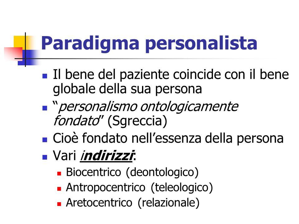 Paradigma personalista Il bene del paziente coincide con il bene globale della sua persona personalismo ontologicamente fondato (Sgreccia) Cioè fondat
