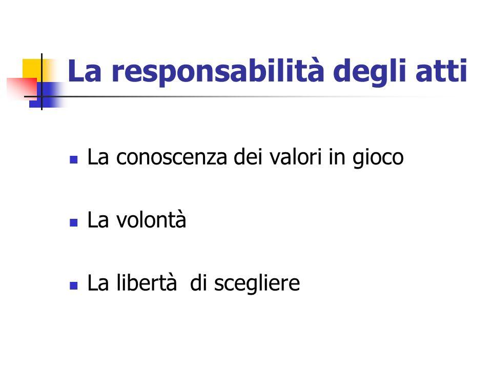 La responsabilità degli atti La conoscenza dei valori in gioco La volontà La libertà di scegliere