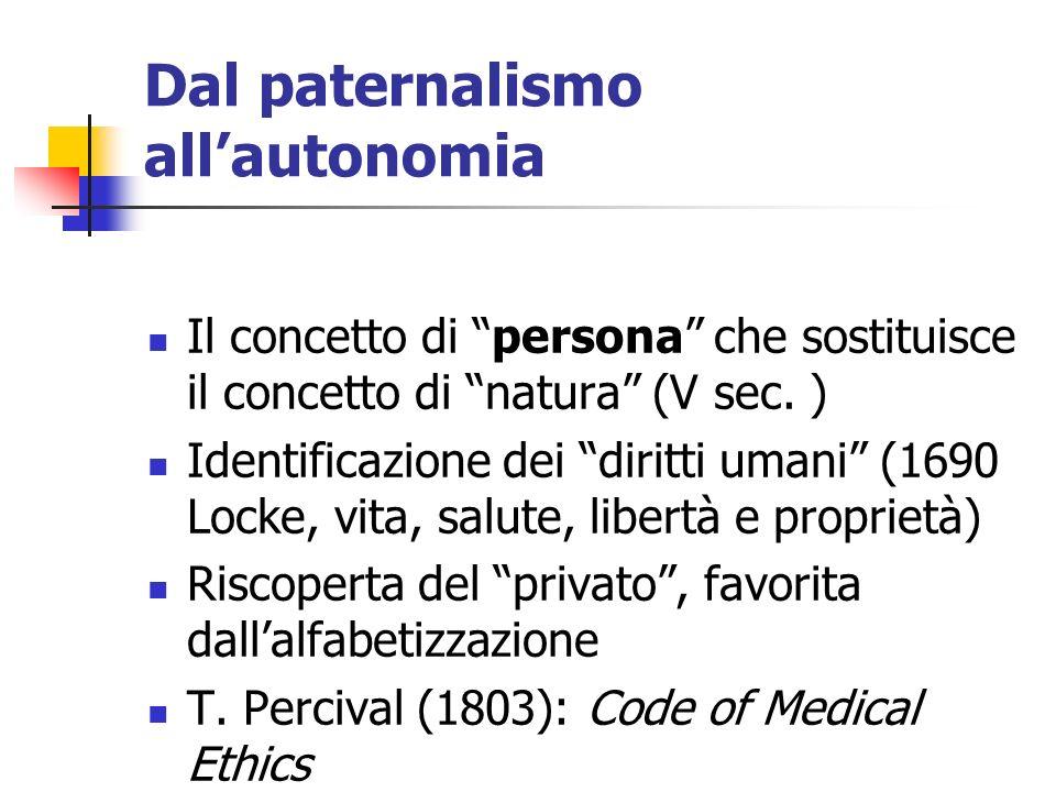 Dal paternalismo allautonomia Il concetto di persona che sostituisce il concetto di natura (V sec. ) Identificazione dei diritti umani (1690 Locke, vi