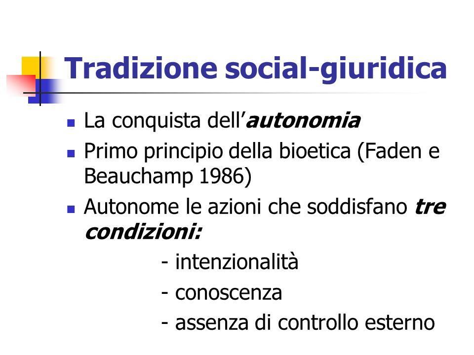 Tradizione social-giuridica La conquista dellautonomia Primo principio della bioetica (Faden e Beauchamp 1986) Autonome le azioni che soddisfano tre c