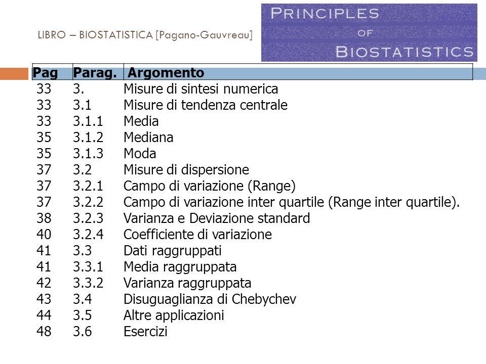 Si riportano i valori (ng/ml) di concentrazione minima di penicillina-G inibente la Neissaria gonorrhoeae (MIC) presente nell urina di 7 pazienti: {31.25, 62.5, 125, 250, 500, 1000, 2000}.