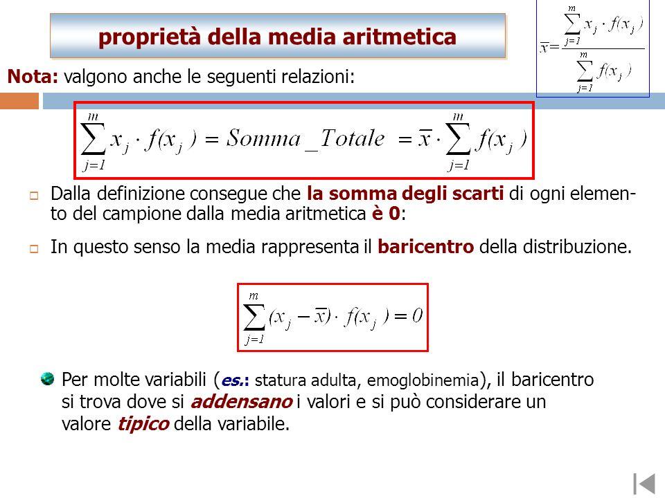 MEDIA per dati raggruppati in classi limiti di classe xixi f(x j ) x i f(x j ) 44.25- 45.75 45.02 0.0333 90.0 45.75- 47.25 46.55 0.0500 232.5 47.25- 4