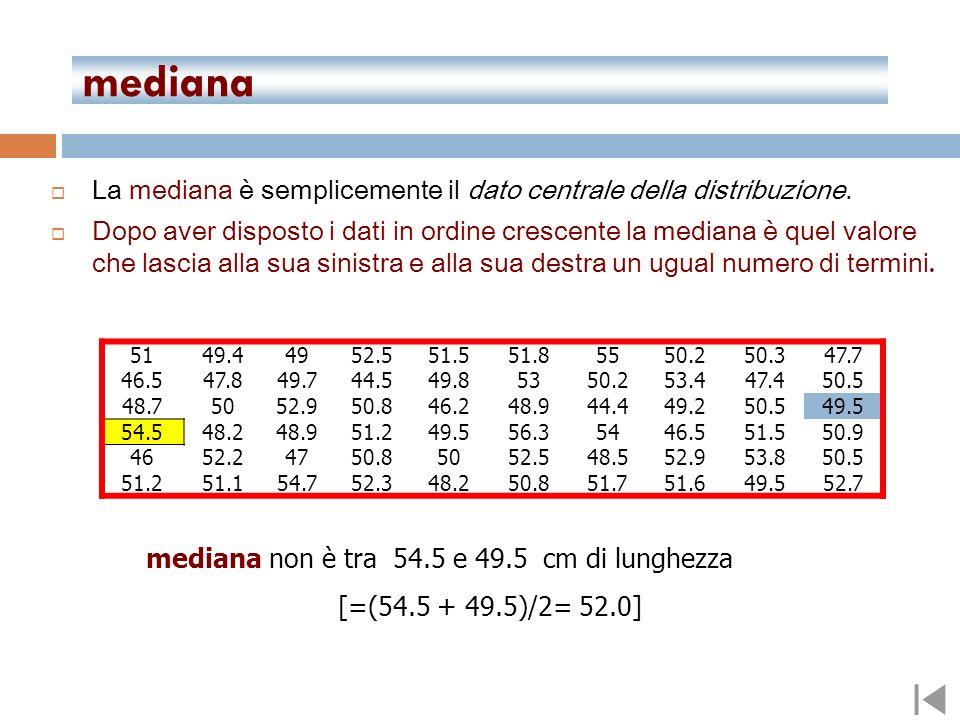 Se n è dispari, la mediana è il valore che occupa la posizione (n+1)/2 nell'insieme ordinato. Nell'esempio, poich é (n+1)/2=4, la mediana è 6 mm/ora,
