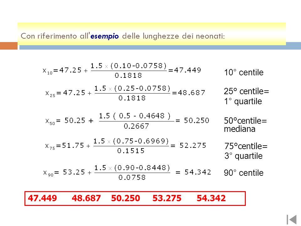 una distribuzione in breve Un insieme di dati può essere descritto con 5 frattili: la mediana, i quartili 1° e 3°, e due centili estremi (es.: il 10°