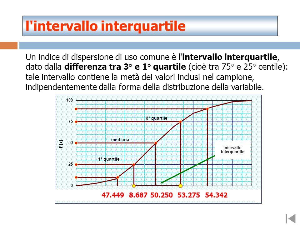 Con riferimento all'esempio delle lunghezze dei neonati: 25 ° centile= 1° quartile 10° centile 75°centile= 3° quartile 90° centile 50°centile= mediana
