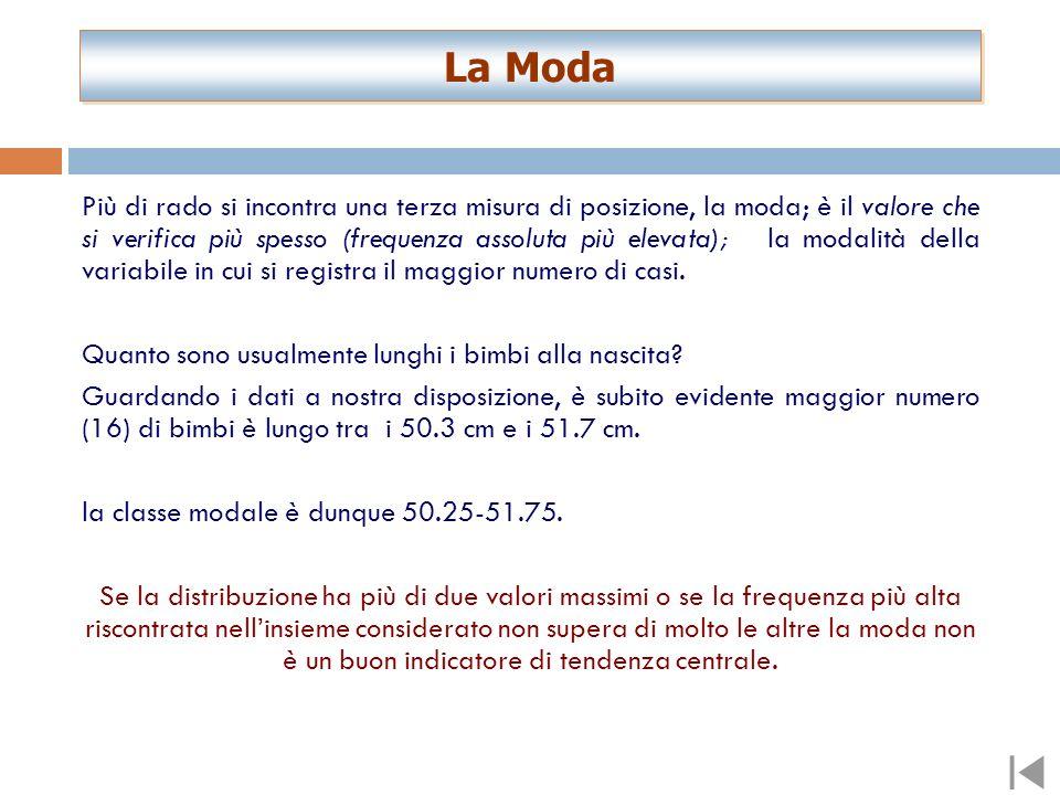 Si dice moda di una distribuzione statistica di frequenza il valore che compare con la massima frequenza … centro di una distribuzione : La Moda … cen