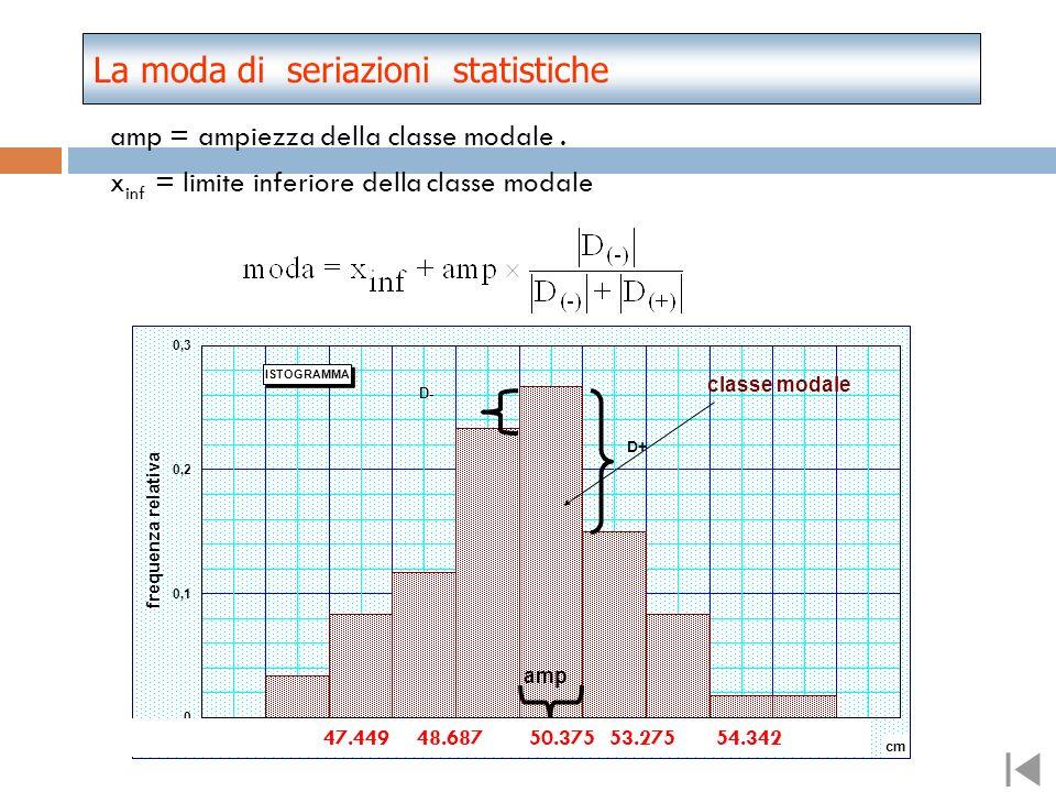 Più di rado si incontra una terza misura di posizione, la moda; è il valore che si verifica più spesso (frequenza assoluta più elevata); la modalità d