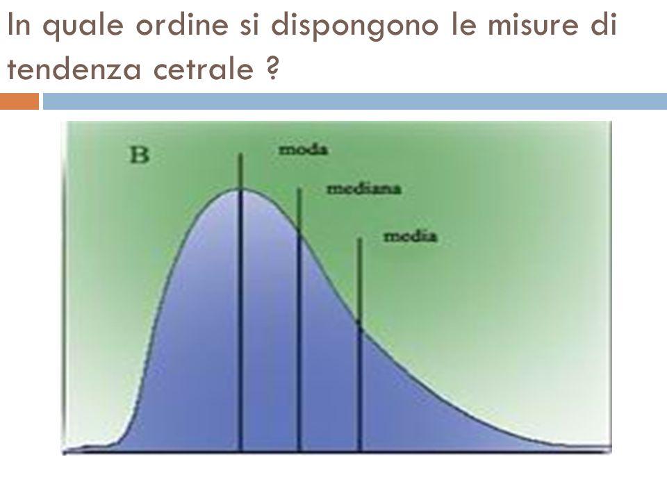 interpretazione delle misure di posizione La media aritmetica indica che, se il denaro fosse distribuito in modo che ciascuno ricevesse la stessa somm