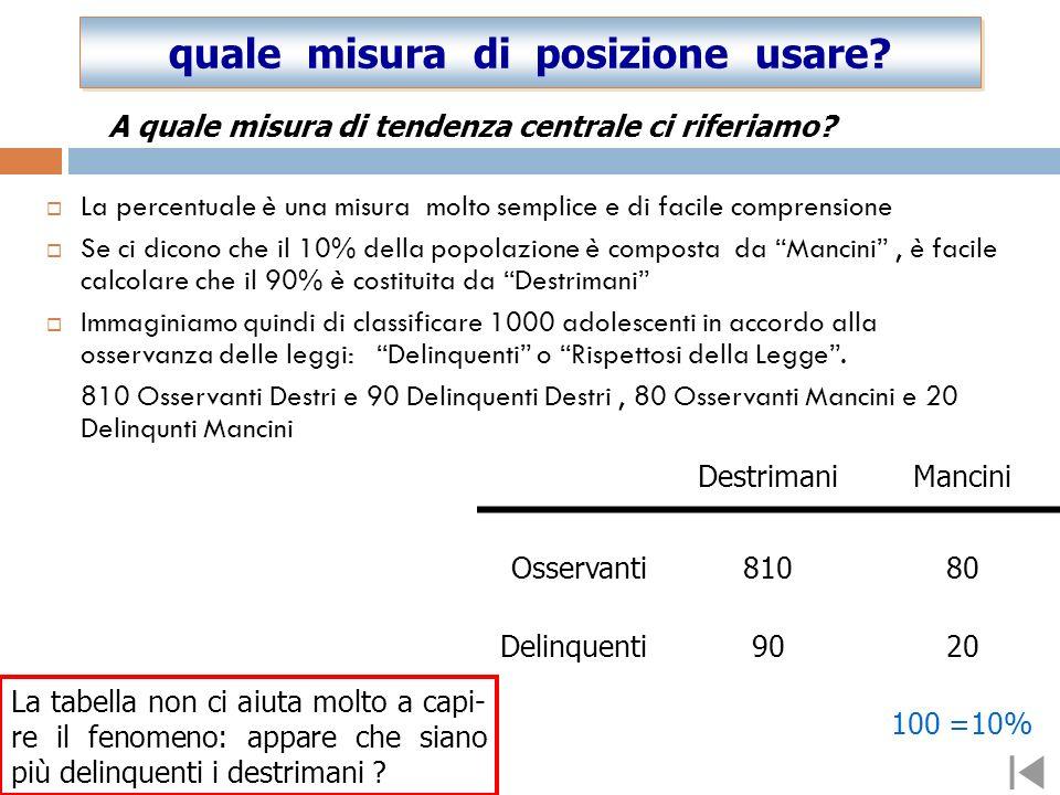 FINE DELLARGOMENTO MISURE DI TENDENZA CETRALE