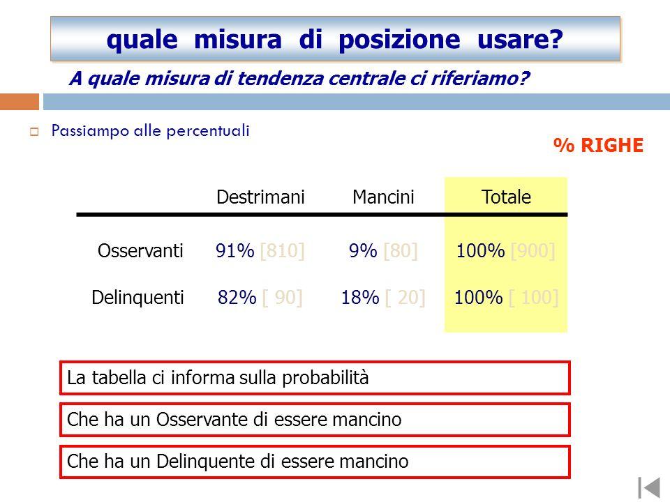 La percentuale è una misura molto semplice e di facile comprensione Se ci dicono che il 10% della popolazione è composta da Mancini, è facile calcolar