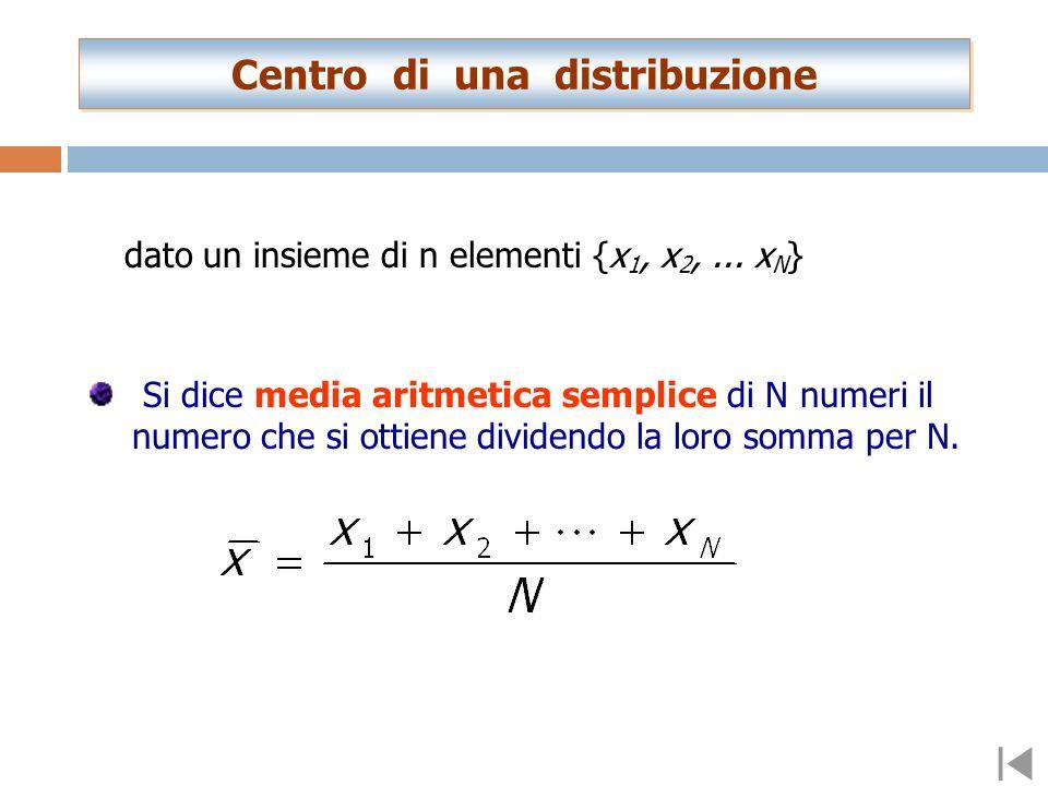 La mediana è semplicemente il dato centrale della distribuzione.
