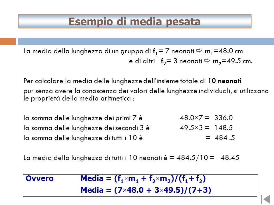Con riferimento all esempio delle lunghezze dei neonati: 25 ° centile= 1° quartile 10° centile 75°centile= 3° quartile 90° centile 50°centile= mediana 47.449 48.687 50.250 53.275 54.342