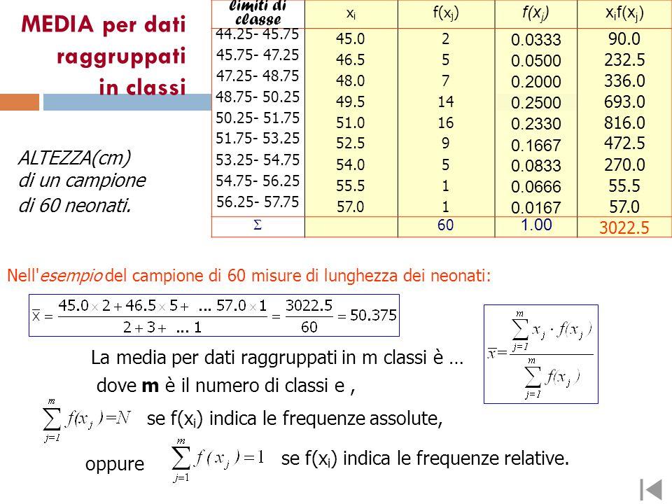 la media aritmetica dei primi 6 valori di lunghezza di 6 neonati è: = (51.0+49.4+49.0+52.5+51.5+51.8)/6 = 305.2/6 = 50.87 la media aritmetica di tutti