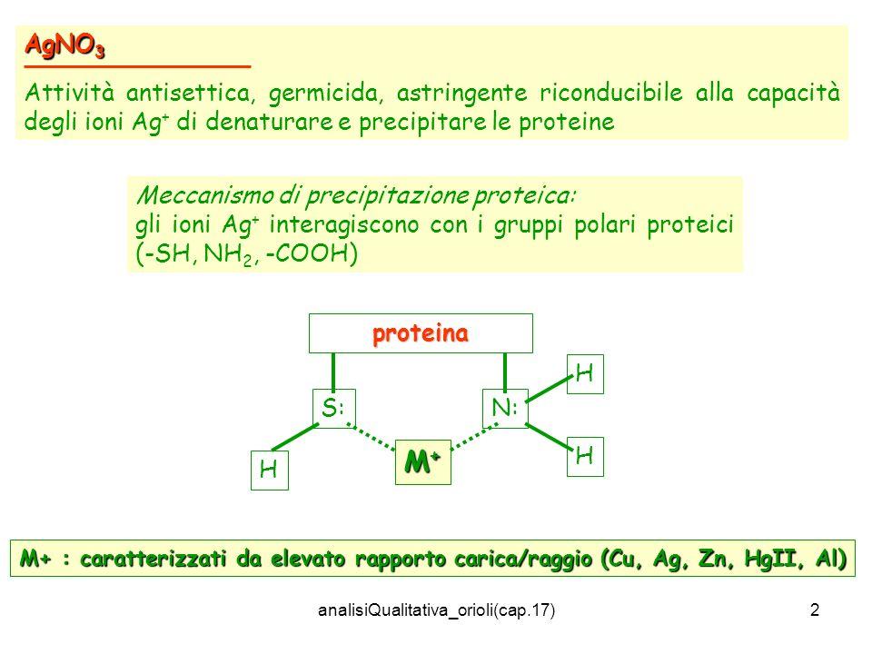 analisiQualitativa_orioli(cap.17)2 AgNO 3 Attività antisettica, germicida, astringente riconducibile alla capacità degli ioni Ag + di denaturare e precipitare le proteine proteina S: H M+M+M+M+ N: H H M+ : caratterizzati da elevato rapporto carica/raggio (Cu, Ag, Zn, HgII, Al) Meccanismo di precipitazione proteica: gli ioni Ag + interagiscono con i gruppi polari proteici (-SH, NH 2, -COOH)