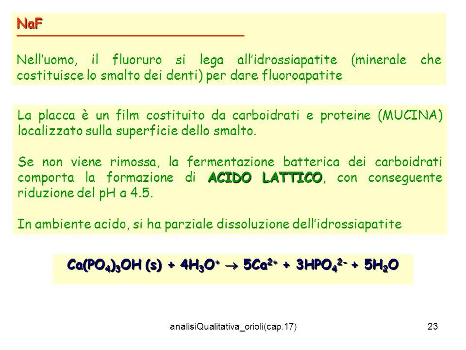 analisiQualitativa_orioli(cap.17)23 NaF Nelluomo, il fluoruro si lega allidrossiapatite (minerale che costituisce lo smalto dei denti) per dare fluoroapatite Ca(PO 4 ) 3 OH (s) + 4H 3 O + 5Ca 2+ + 3HPO 4 2- + 5H 2 O La placca è un film costituito da carboidrati e proteine (MUCINA) localizzato sulla superficie dello smalto.