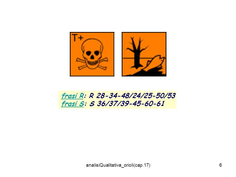 analisiQualitativa_orioli(cap.17)6 frasi Rfrasi R: R 28-34-48/24/25-50/53 frasi S: S 36/37/39-45-60-61 frasi S